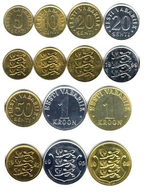 Современные монеты эстонии