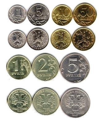 Динамика курса биткоина за все время: история bitcoin с 2008 по